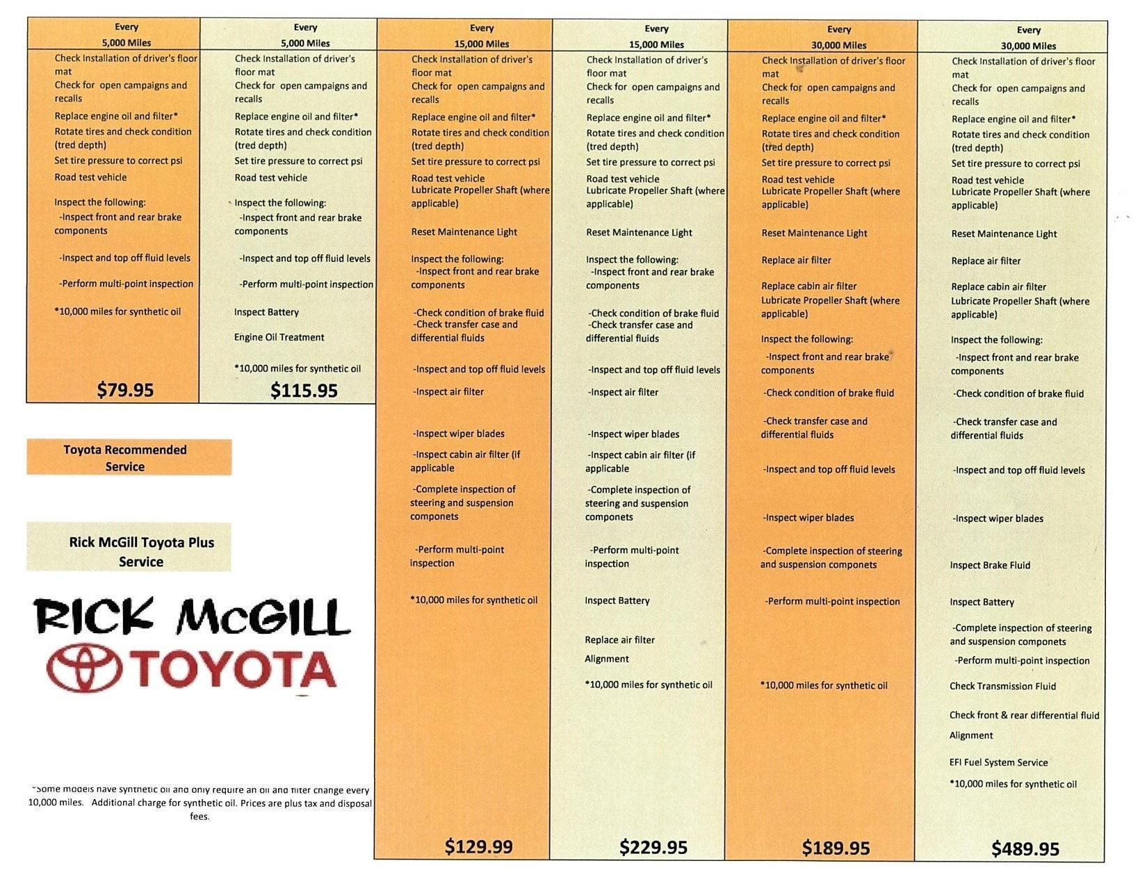 Toyota S Recommended Service Menu In Alcoa Tn